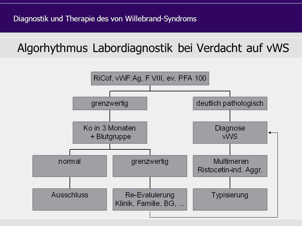 Algorhythmus Labordiagnostik bei Verdacht auf vWS Diagnostik und Therapie des von Willebrand-Syndroms