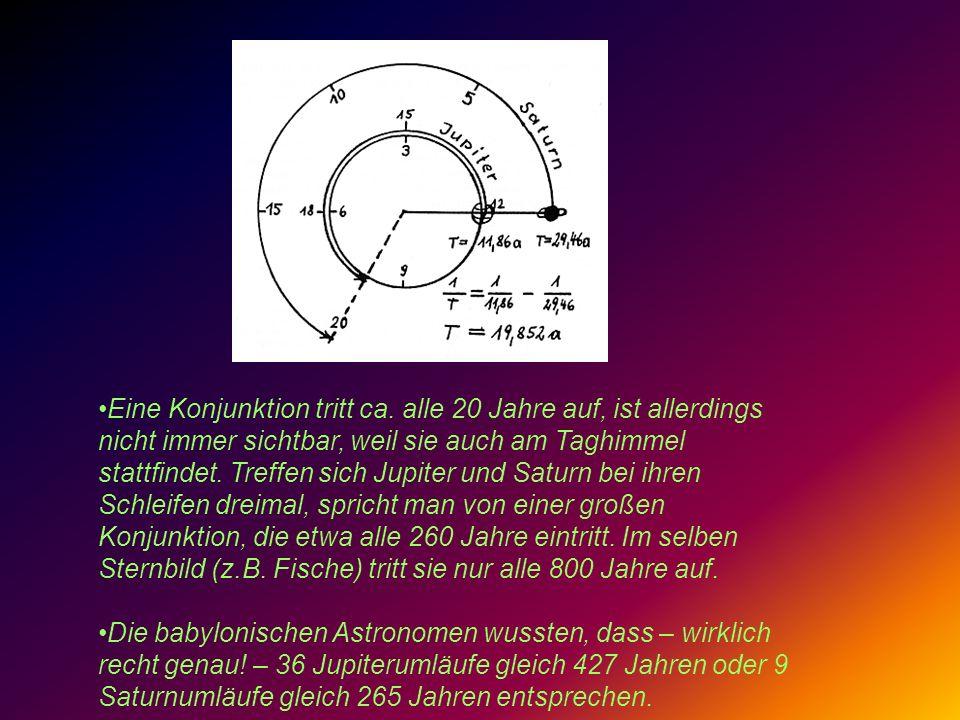 Eine Konjunktion tritt ca. alle 20 Jahre auf, ist allerdings nicht immer sichtbar, weil sie auch am Taghimmel stattfindet. Treffen sich Jupiter und Sa