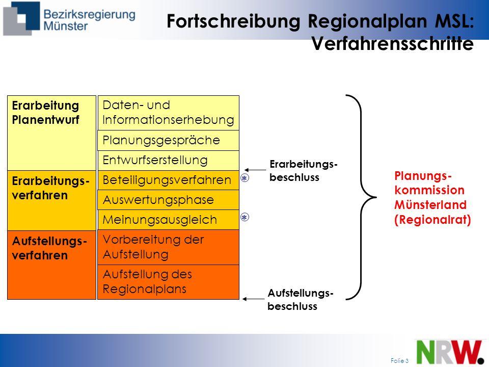 Folie 3 Fortschreibung Regionalplan MSL: Verfahrensschritte Erarbeitung Planentwurf Erarbeitungs- verfahren Aufstellungs- verfahren Daten- und Informa