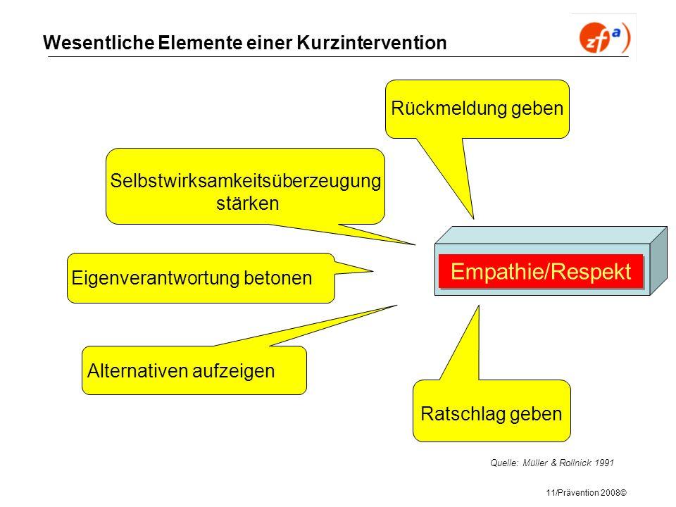 11/Prävention 2008© Wesentliche Elemente einer Kurzintervention Empathie/Respekt Ratschlag geben Alternativen aufzeigen Eigenverantwortung betonen Sel