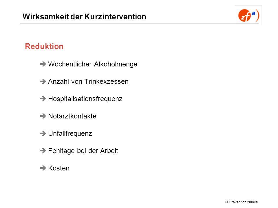14/Prävention 2008© Wirksamkeit der Kurzintervention Reduktion Wöchentlicher Alkoholmenge Anzahl von Trinkexzessen Hospitalisationsfrequenz Notarztkon