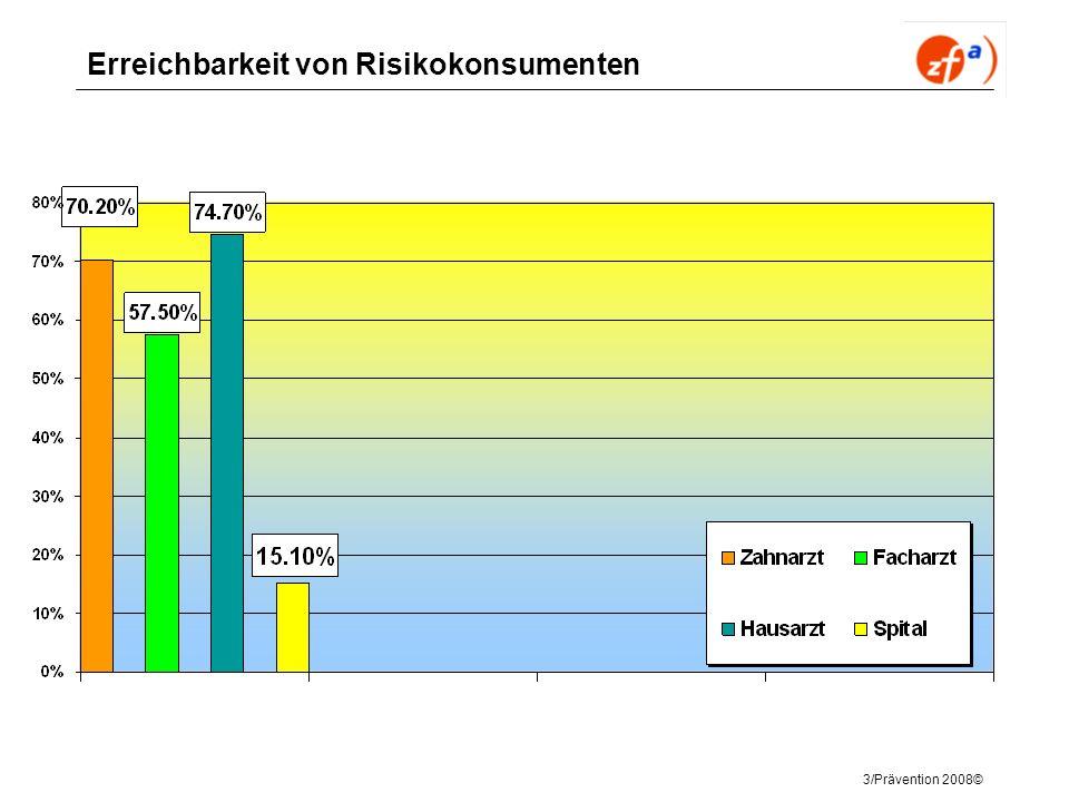 3/Prävention 2008© Erreichbarkeit von Risikokonsumenten