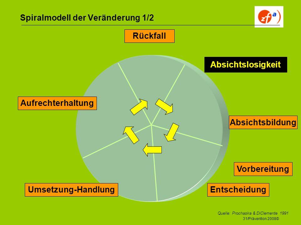 31/Prävention 2008© Spiralmodell der Veränderung 1/2 Vorbereitung Umsetzung-Handlung Aufrechterhaltung Rückfall Quelle: Prochaska & DiClemente 1991 En