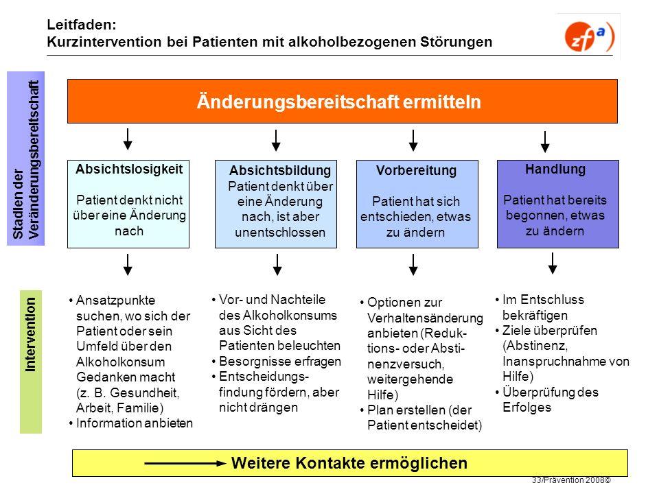 33/Prävention 2008© Leitfaden: Kurzintervention bei Patienten mit alkoholbezogenen Störungen Stadien der Veränderungsbereitschaft Änderungsbereitschaf