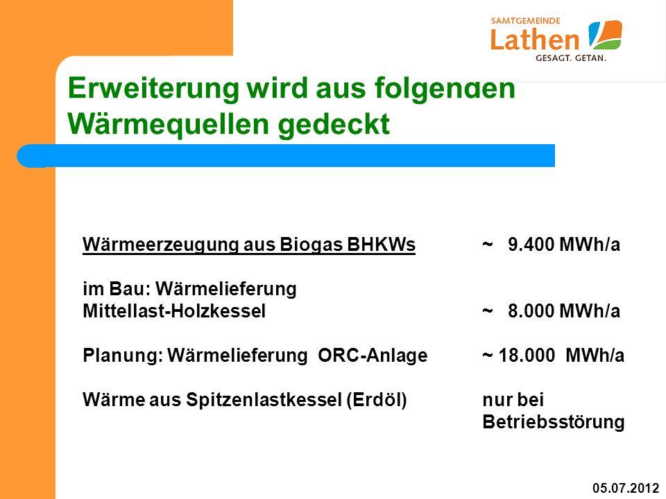 Wärmeerzeugung aus Biogas BHKWs~ 9.400 MWh/a im Bau: Wärmelieferung Mittellast-Holzkessel~ 8.000 MWh/a Planung: Wärmelieferung ORC-Anlage ~ 18.000 MWh/a Wärme aus Spitzenlastkessel (Erdöl) nur bei Betriebsstörung Erweiterung wird aus folgenden Wärmequellen gedeckt 05.07.2012