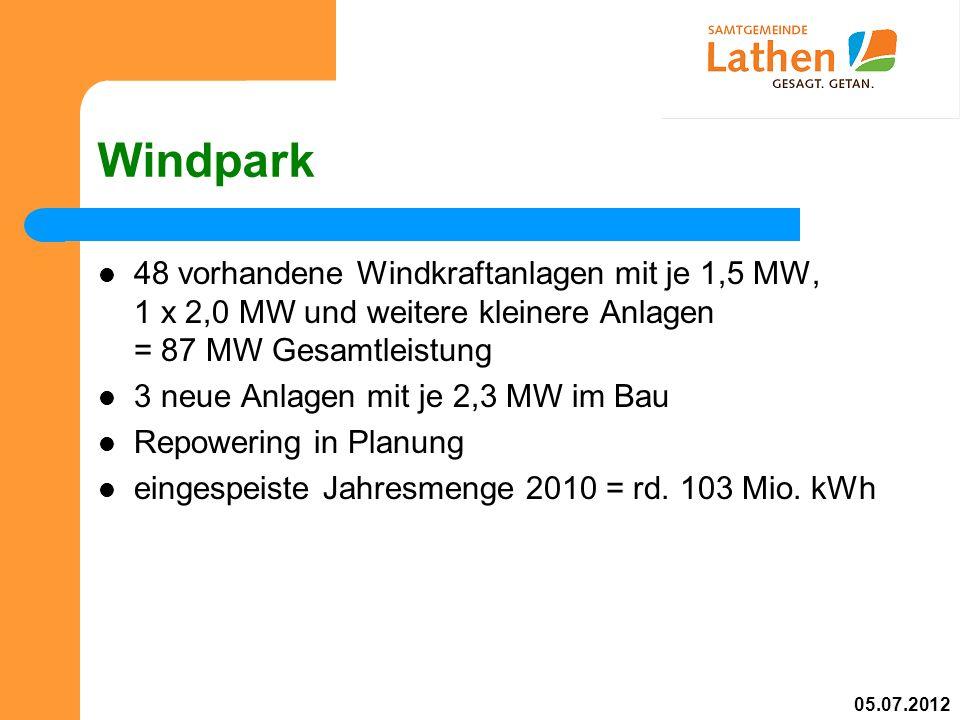 Windpark 48 vorhandene Windkraftanlagen mit je 1,5 MW, 1 x 2,0 MW und weitere kleinere Anlagen = 87 MW Gesamtleistung 3 neue Anlagen mit je 2,3 MW im Bau Repowering in Planung eingespeiste Jahresmenge 2010 = rd.