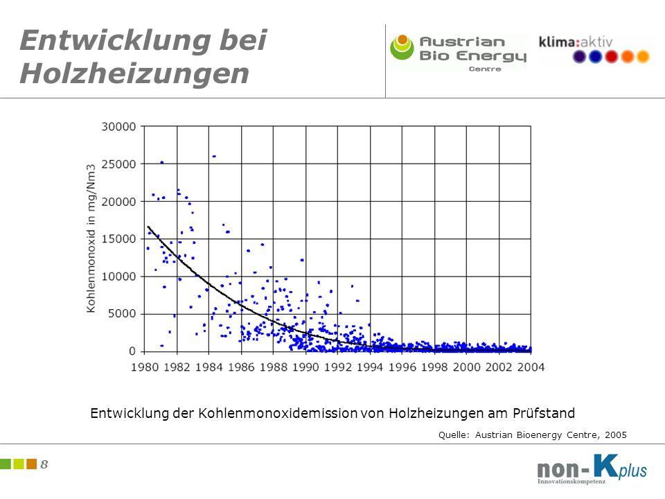 9 Entwicklung bei Holzheizungen Quellen: Umweltbundesamt 2004, Voglauer 2005, Priewasser 2005