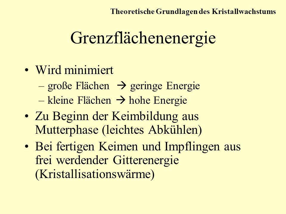 Grenzflächenenergie Wird minimiert –große Flächen geringe Energie –kleine Flächen hohe Energie Zu Beginn der Keimbildung aus Mutterphase (leichtes Abk