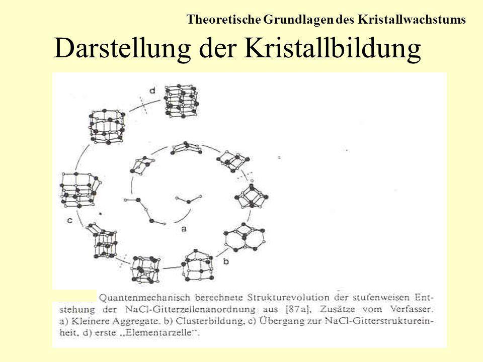 Darstellung der Kristallbildung Theoretische Grundlagen des Kristallwachstums