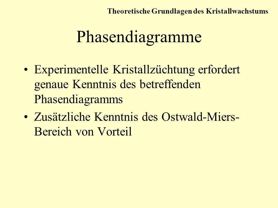 Phasendiagramme Experimentelle Kristallzüchtung erfordert genaue Kenntnis des betreffenden Phasendiagramms Zusätzliche Kenntnis des Ostwald-Miers- Ber