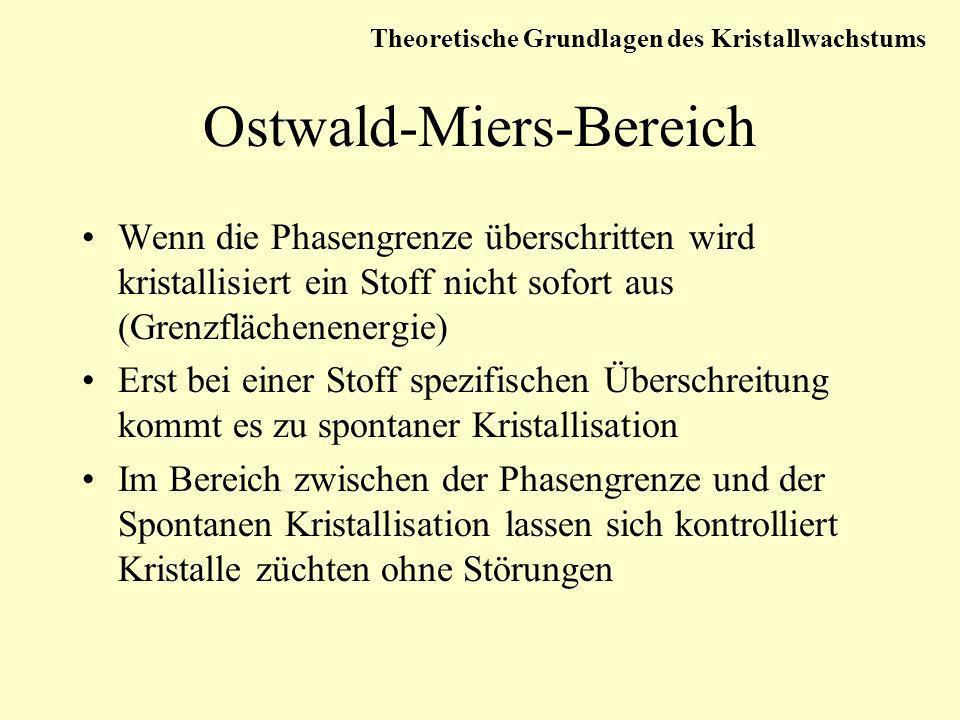 Ostwald-Miers-Bereich Wenn die Phasengrenze überschritten wird kristallisiert ein Stoff nicht sofort aus (Grenzflächenenergie) Erst bei einer Stoff sp