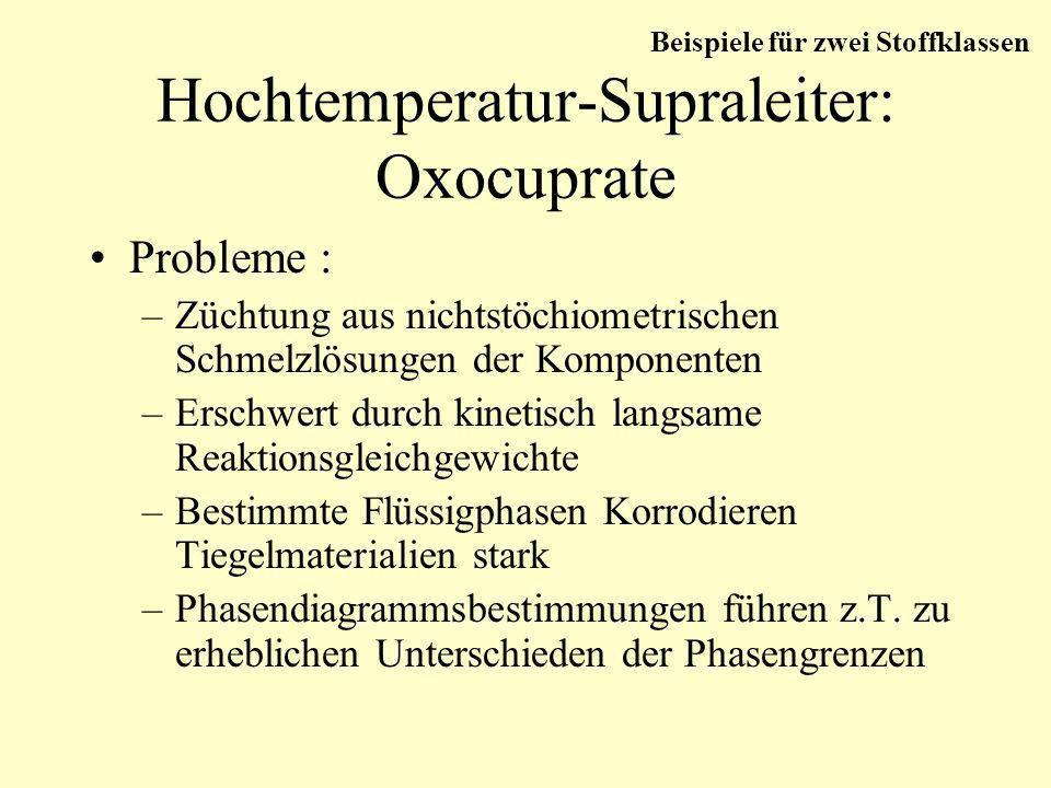 Hochtemperatur-Supraleiter: Oxocuprate Probleme : –Züchtung aus nichtstöchiometrischen Schmelzlösungen der Komponenten –Erschwert durch kinetisch lang