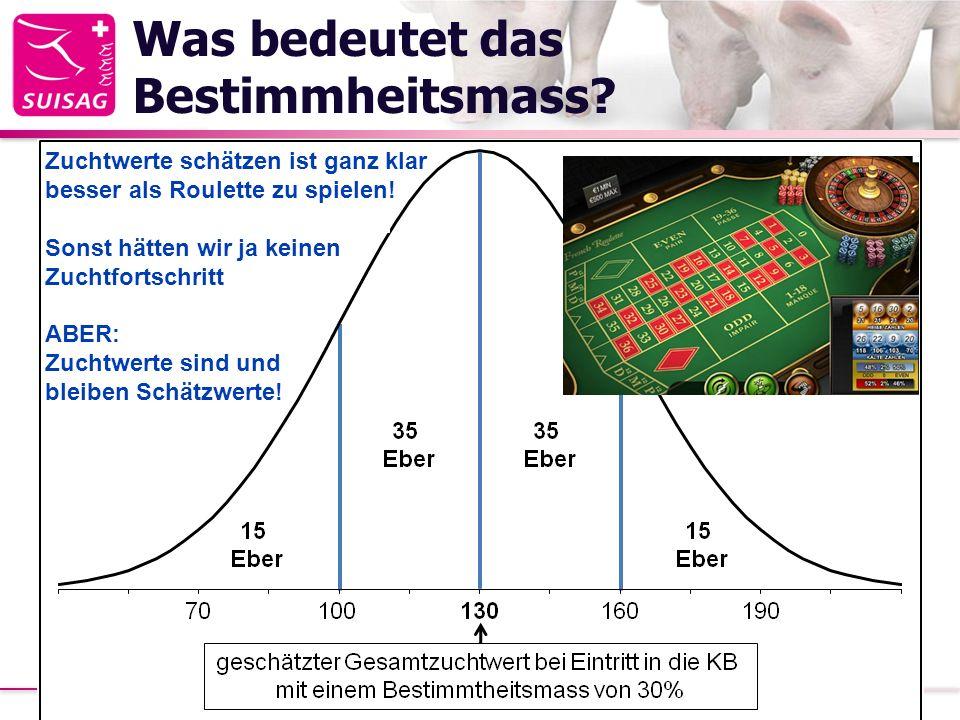 Was bedeutet das Bestimmheitsmass? 21.02.2014Strickhof Schweinetag 20136 Zuchtwerte schätzen ist ganz klar besser als Roulette zu spielen! Sonst hätte