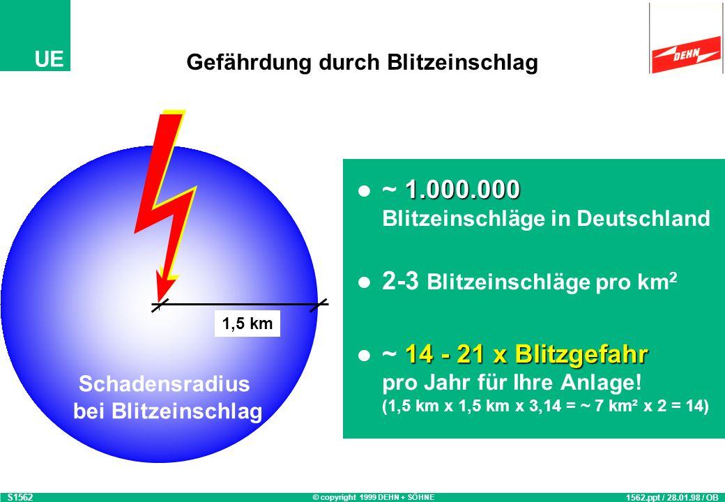© copyright 1999 DEHN + SÖHNE UE Blitz- und Überspannungsschäden aus der Praxis ZURÜCK