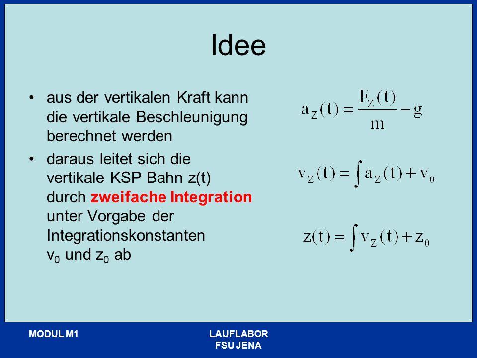 MODUL M1LAUFLABOR FSU JENA Idee aus der vertikalen Kraft kann die vertikale Beschleunigung berechnet werden daraus leitet sich die vertikale KSP Bahn z(t) durch zweifache Integration unter Vorgabe der Integrationskonstanten v 0 und z 0 ab