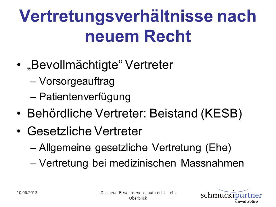Anrufung KESB Vorsorgeauftrag (Einreichen, Auslegung, Interessengefährdung) Patientenverfügung (Auslegung bzw.