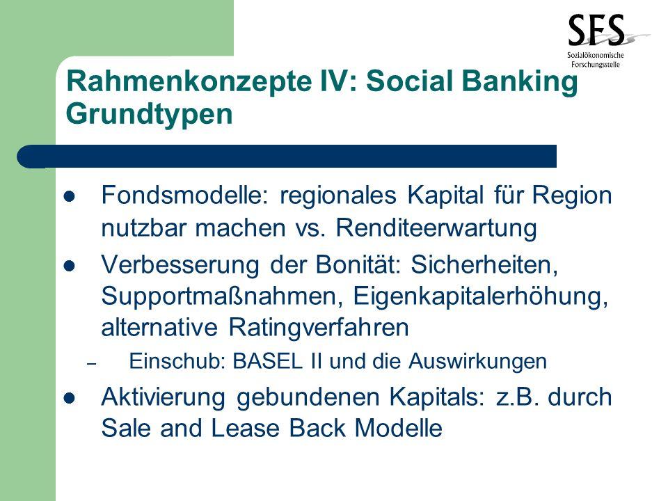 Rahmenkonzepte IV: Social Banking Grundtypen Fondsmodelle: regionales Kapital für Region nutzbar machen vs.