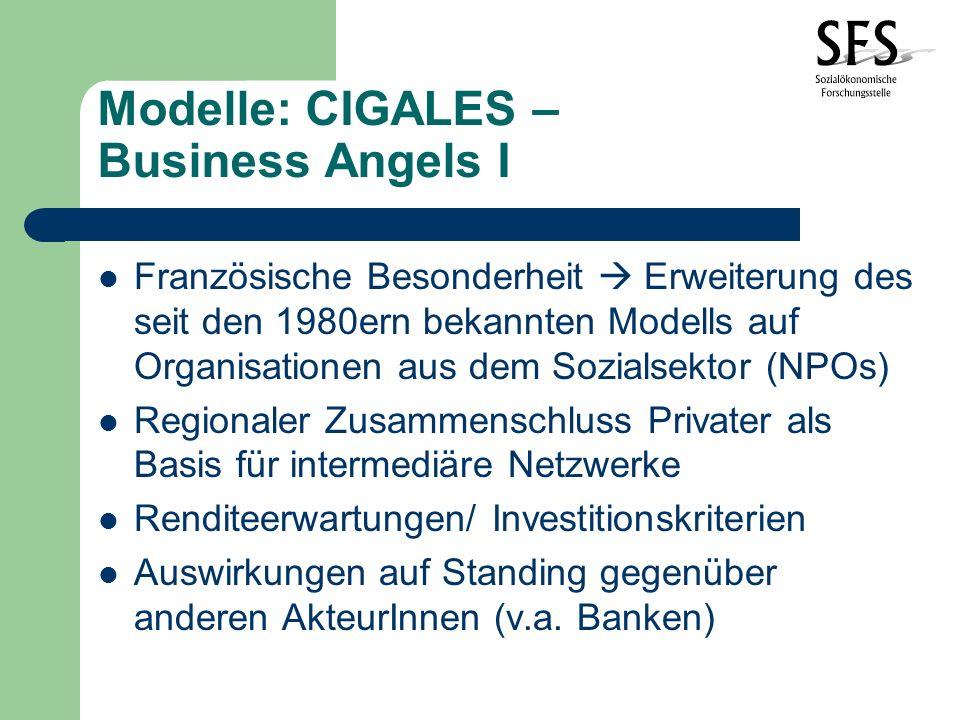 Modelle: CIGALES – Business Angels I Französische Besonderheit Erweiterung des seit den 1980ern bekannten Modells auf Organisationen aus dem Sozialsektor (NPOs) Regionaler Zusammenschluss Privater als Basis für intermediäre Netzwerke Renditeerwartungen/ Investitionskriterien Auswirkungen auf Standing gegenüber anderen AkteurInnen (v.a.