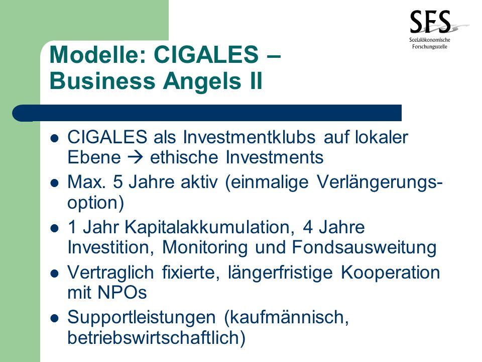 Modelle: CIGALES – Business Angels II CIGALES als Investmentklubs auf lokaler Ebene ethische Investments Max.