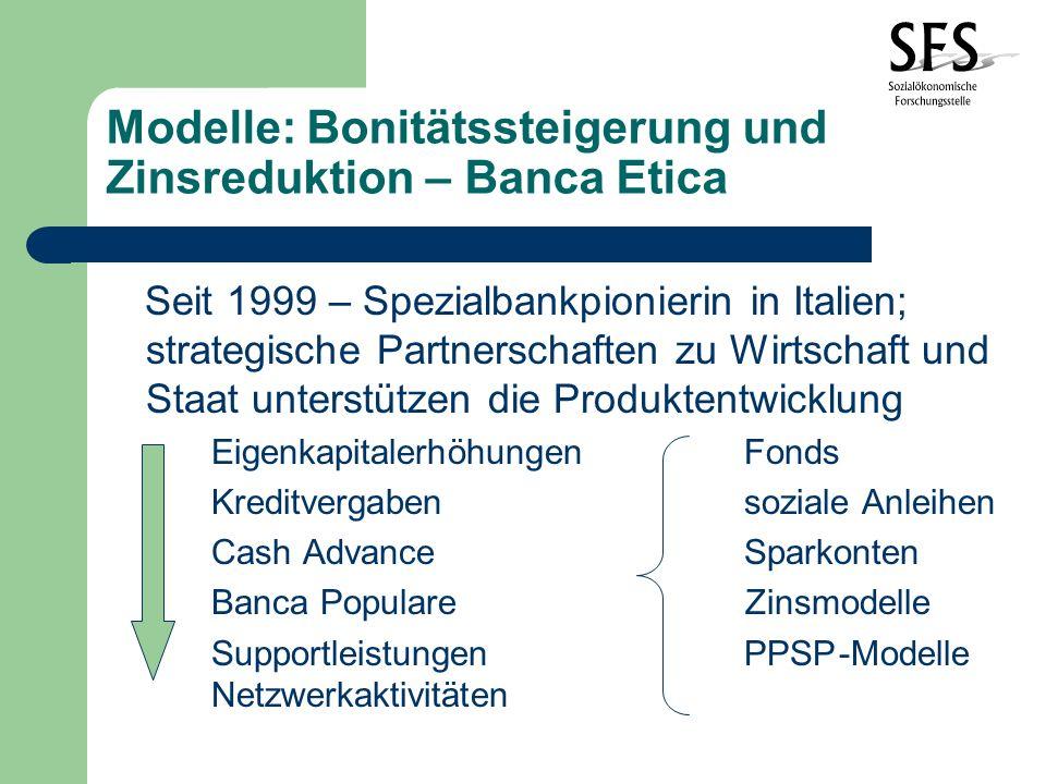 Modelle: Bonitätssteigerung und Zinsreduktion – Banca Etica Seit 1999 – Spezialbankpionierin in Italien; strategische Partnerschaften zu Wirtschaft und Staat unterstützen die Produktentwicklung Eigenkapitalerhöhungen Fonds Kreditvergaben soziale Anleihen Cash Advance Sparkonten Banca Populare Zinsmodelle Supportleistungen PPSP-Modelle Netzwerkaktivitäten