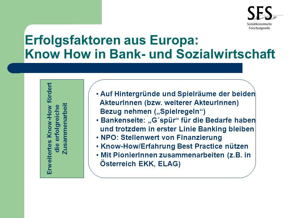 Erfolgsfaktoren aus Europa: Know How in Bank- und Sozialwirtschaft Erweitertes Know-How fördert die erfolgreiche Zusammenarbeit Auf Hintergründe und Spielräume der beiden AkteurInnen (bzw.