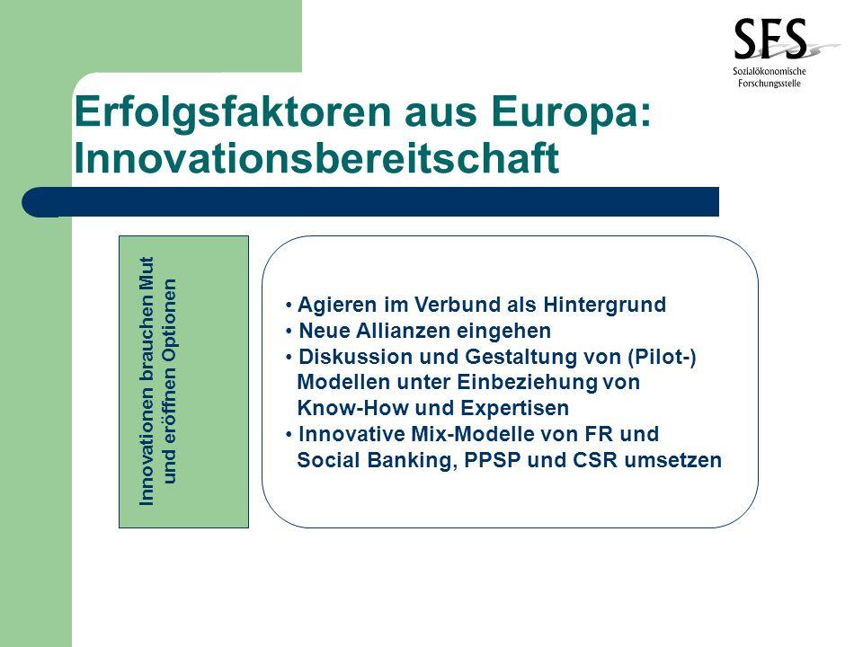 Erfolgsfaktoren aus Europa: Innovationsbereitschaft Innovationen brauchen Mut und eröffnen Optionen Agieren im Verbund als Hintergrund Neue Allianzen eingehen Diskussion und Gestaltung von (Pilot-) Modellen unter Einbeziehung von Know-How und Expertisen Innovative Mix-Modelle von FR und Social Banking, PPSP und CSR umsetzen
