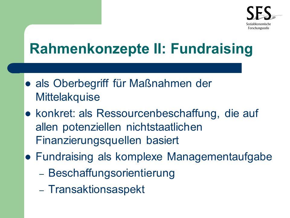 Rahmenkonzepte II: Fundraising als Oberbegriff für Maßnahmen der Mittelakquise konkret: als Ressourcenbeschaffung, die auf allen potenziellen nichtstaatlichen Finanzierungsquellen basiert Fundraising als komplexe Managementaufgabe – Beschaffungsorientierung – Transaktionsaspekt