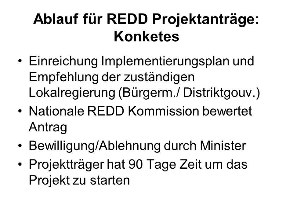 Ablauf für REDD Projektanträge: Konketes Einreichung Implementierungsplan und Empfehlung der zuständigen Lokalregierung (Bürgerm./ Distriktgouv.) Nati