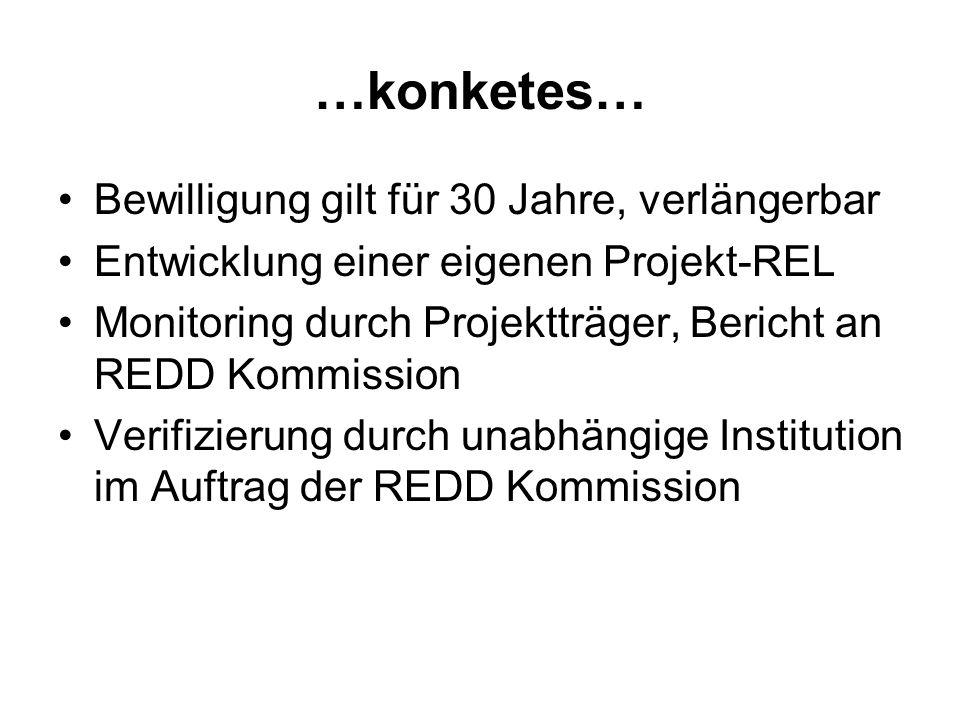 …konketes… Bewilligung gilt für 30 Jahre, verlängerbar Entwicklung einer eigenen Projekt-REL Monitoring durch Projektträger, Bericht an REDD Kommissio