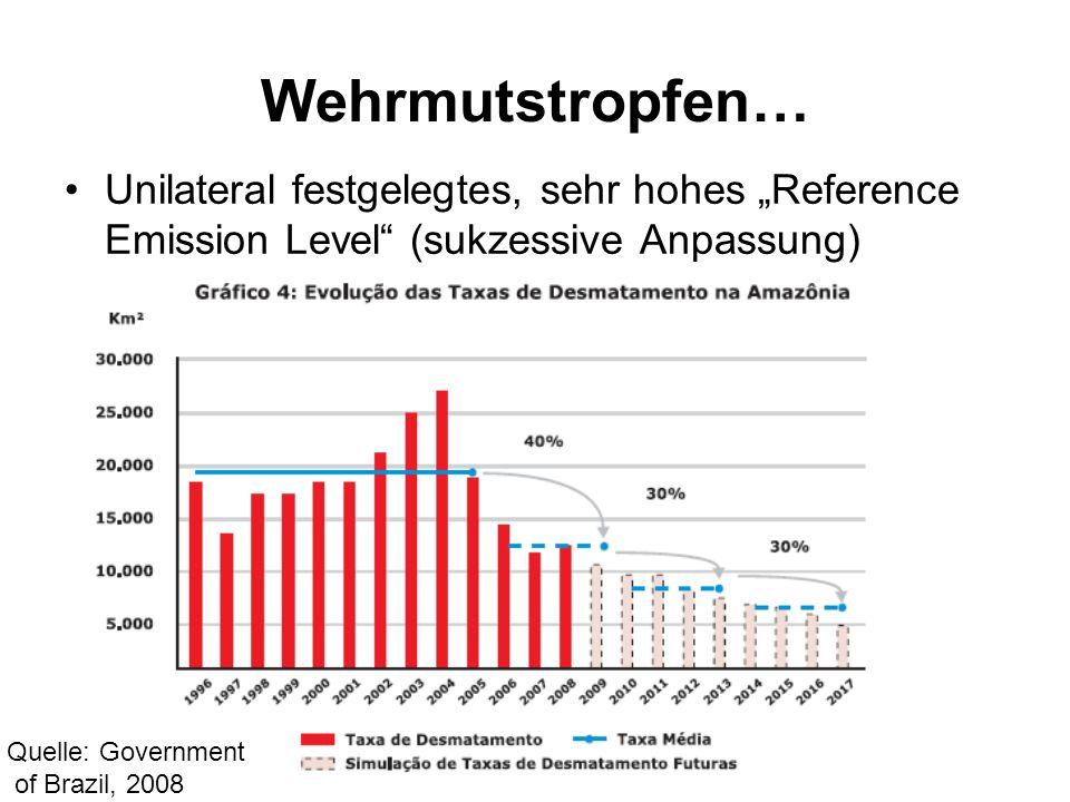 Wehrmutstropfen… Unilateral festgelegtes, sehr hohes Reference Emission Level (sukzessive Anpassung) Quelle: Government of Brazil, 2008