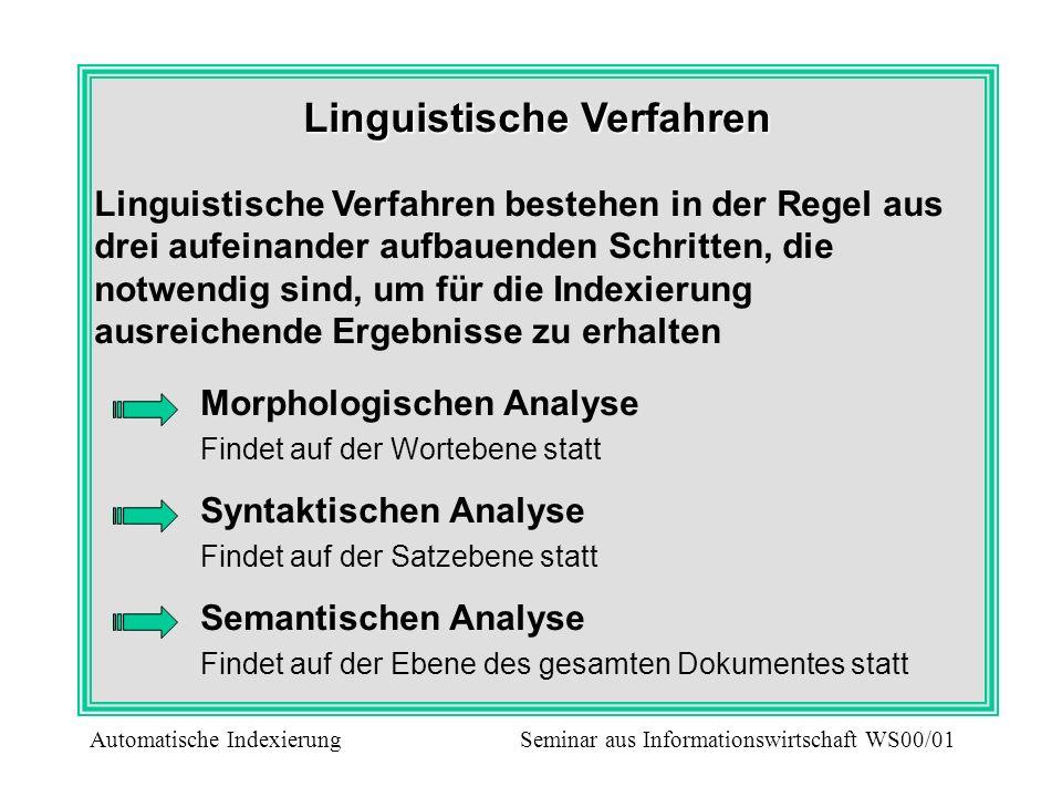 Linguistische Verfahren Linguistische Verfahren bestehen in der Regel aus drei aufeinander aufbauenden Schritten, die notwendig sind, um für die Index