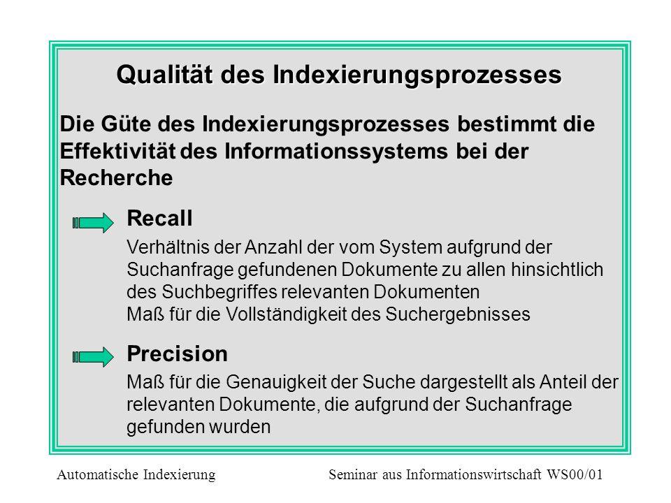 Qualität des Indexierungsprozesses Die Güte des Indexierungsprozesses bestimmt die Effektivität des Informationssystems bei der Recherche Recall Verhä