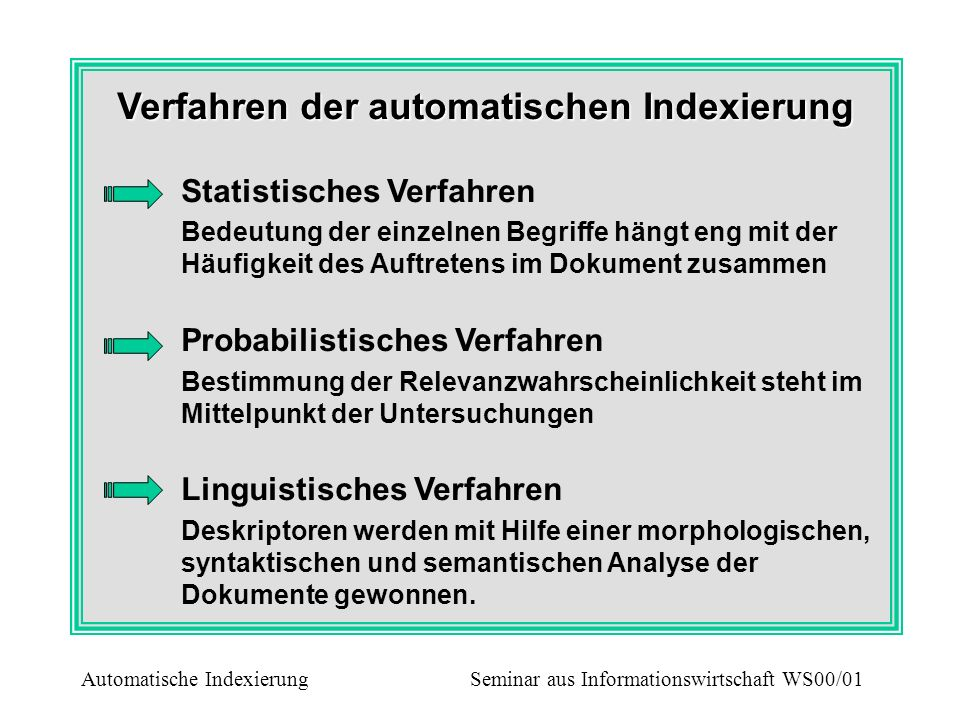 Verfahren der automatischen Indexierung Statistisches Verfahren Bedeutung der einzelnen Begriffe hängt eng mit der Häufigkeit des Auftretens im Dokume