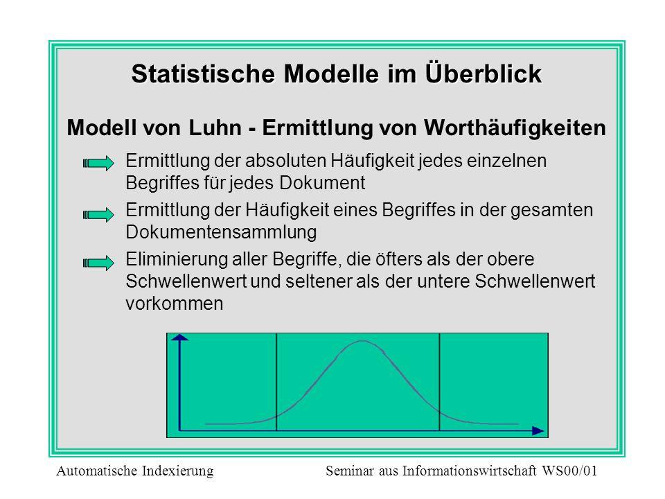 Statistische Modelle im Überblick Modell von Luhn - Ermittlung von Worthäufigkeiten Ermittlung der absoluten Häufigkeit jedes einzelnen Begriffes für