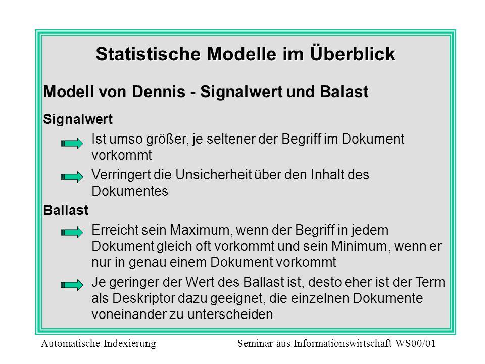 Statistische Modelle im Überblick Modell von Dennis - Signalwert und Balast Signalwert Ist umso größer, je seltener der Begriff im Dokument vorkommt V