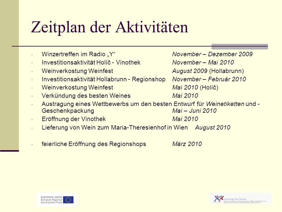 Zeitplan der Aktivitäten - Winzertreffen im Radio YNovember – Dezember 2009 - Investitionsaktivität Holíč - VinothekNovember – Mai 2010 - Weinverkostung WeinfestAugust 2009 (Hollabrunn) - Investitionsaktivität Hollabrunn - RegionshopNovember – Február 2010 - Weinverkostung Weinfest Mai 2010 (Holíč) - Verkündung des besten Weines Mai 2010 - Austragung eines Wettbewerbs um den besten Entwurf für Weinetiketten und - GeschenkpackungMai – Juni 2010 - Eröffnung der VinothekMai 2010 - Lieferung von Wein zum Maria-Theresienhof in Wien August 2010 - feierliche Eröffnung des RegionshopsMärz 2010