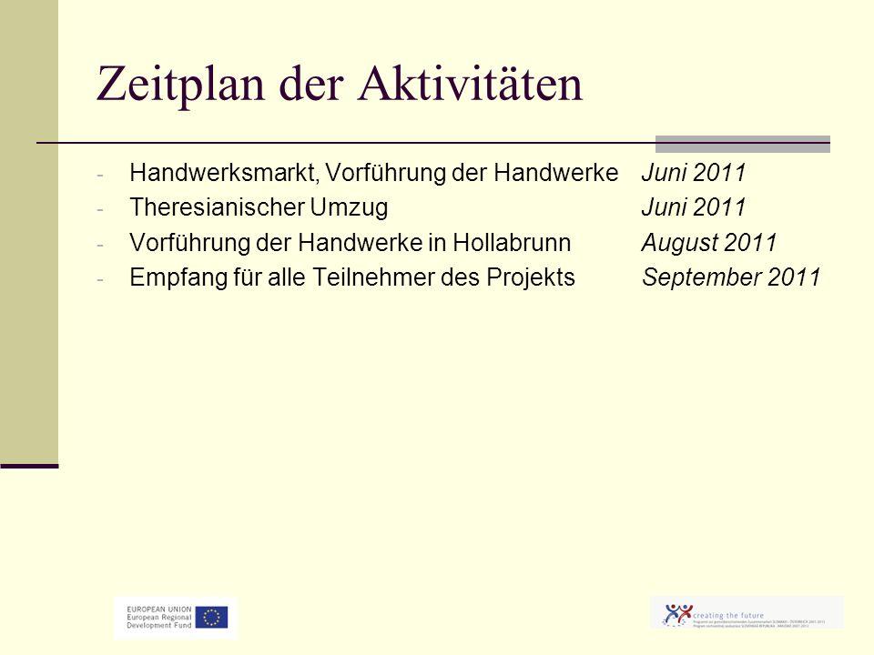 Zeitplan der Aktivitäten - Handwerksmarkt, Vorführung der Handwerke Juni 2011 - Theresianischer Umzug Juni 2011 - Vorführung der Handwerke in Hollabrunn August 2011 - Empfang für alle Teilnehmer des Projekts September 2011