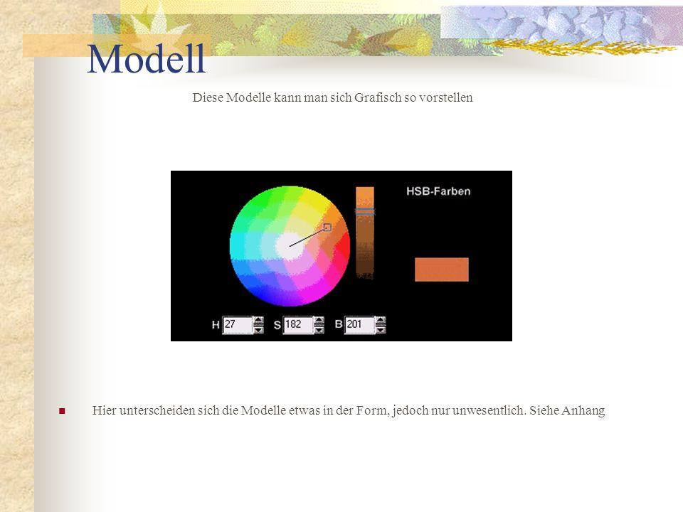 Modell Hier unterscheiden sich die Modelle etwas in der Form, jedoch nur unwesentlich. Siehe Anhang Diese Modelle kann man sich Grafisch so vorstellen