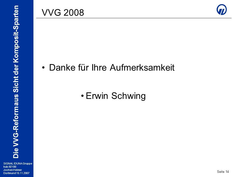 SIGNAL IDUNA Gruppe kub-92100 Jochen Helmer Dortmund 15.11.2007 Die VVG-Reform aus Sicht der Komposit-Sparten Seite 14 VVG 2008 Danke für Ihre Aufmerk