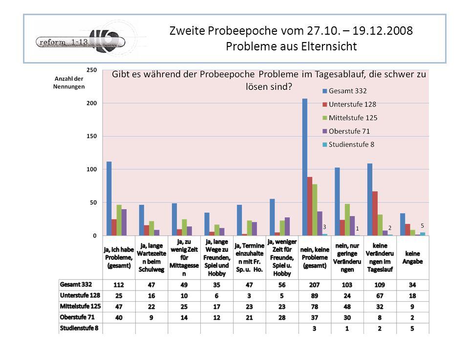 Zweite Probeepoche vom 27.10. – 19.12.2008 Probleme aus Elternsicht