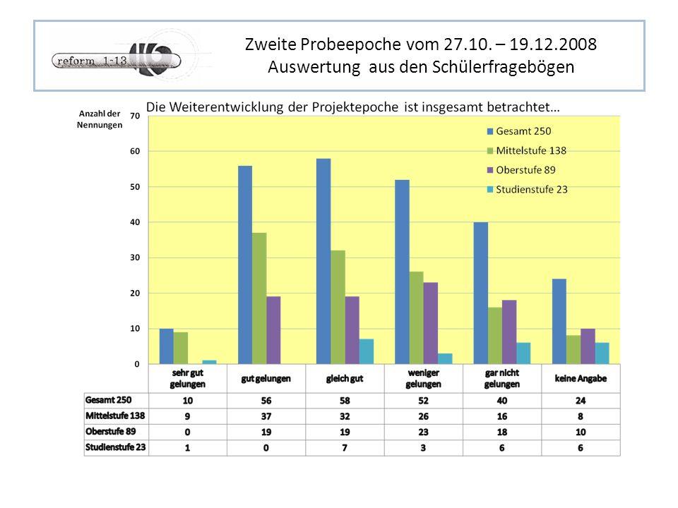 Zweite Probeepoche vom 27.10. – 19.12.2008 Auswertung aus den Schülerfragebögen