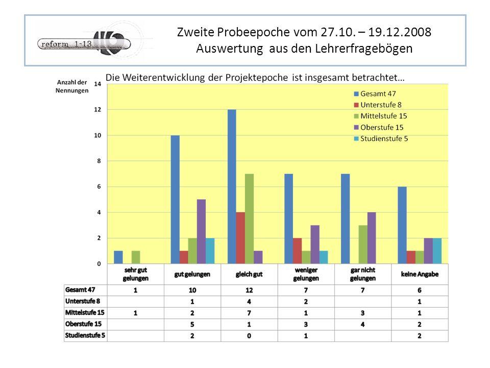 Zweite Probeepoche vom 27.10. – 19.12.2008 Auswertung aus den Lehrerfragebögen
