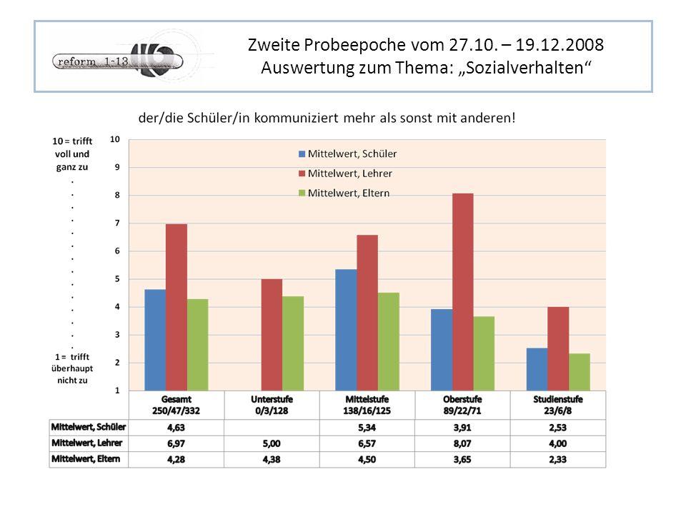 Zweite Probeepoche vom 27.10. – 19.12.2008 Auswertung zum Thema: Sozialverhalten
