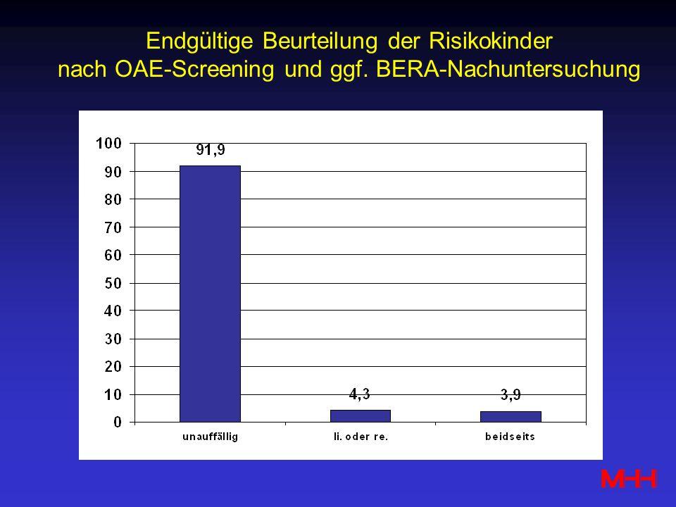 Endgültige Beurteilung der Risikokinder nach OAE-Screening und ggf. BERA-Nachuntersuchung