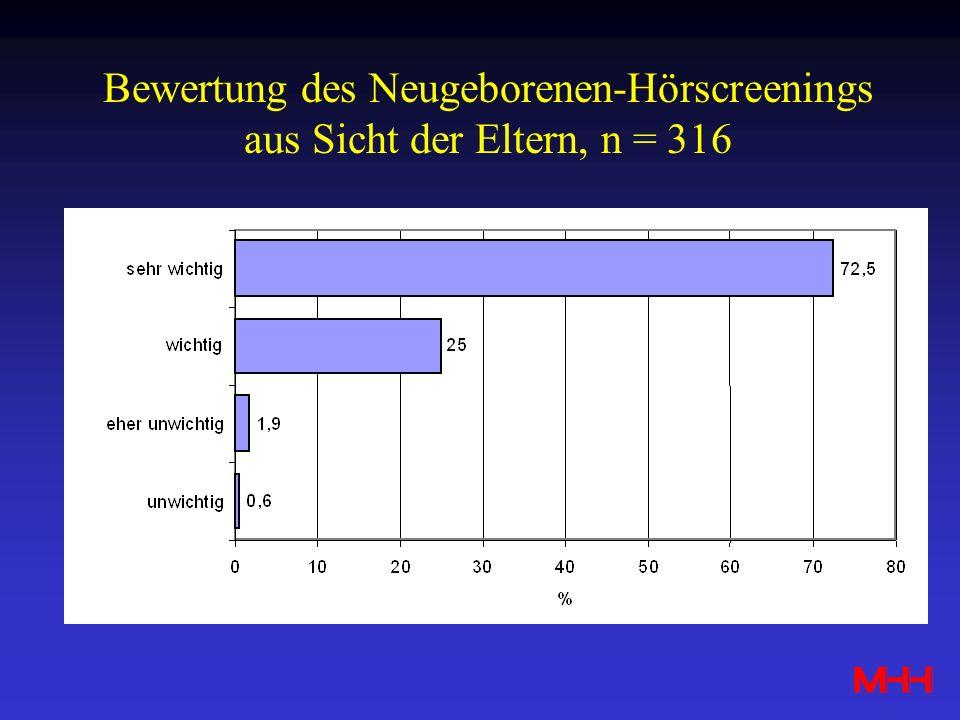 Bewertung des Neugeborenen-Hörscreenings aus Sicht der Eltern, n = 316