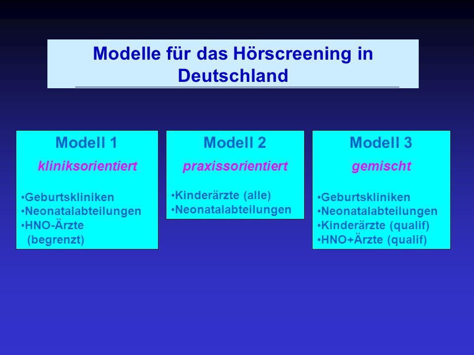Modelle für das Hörscreening in Deutschland Modell 1 kliniksorientiert Geburtskliniken Neonatalabteilungen HNO-Ärzte (begrenzt) Modell 2 praxissorient