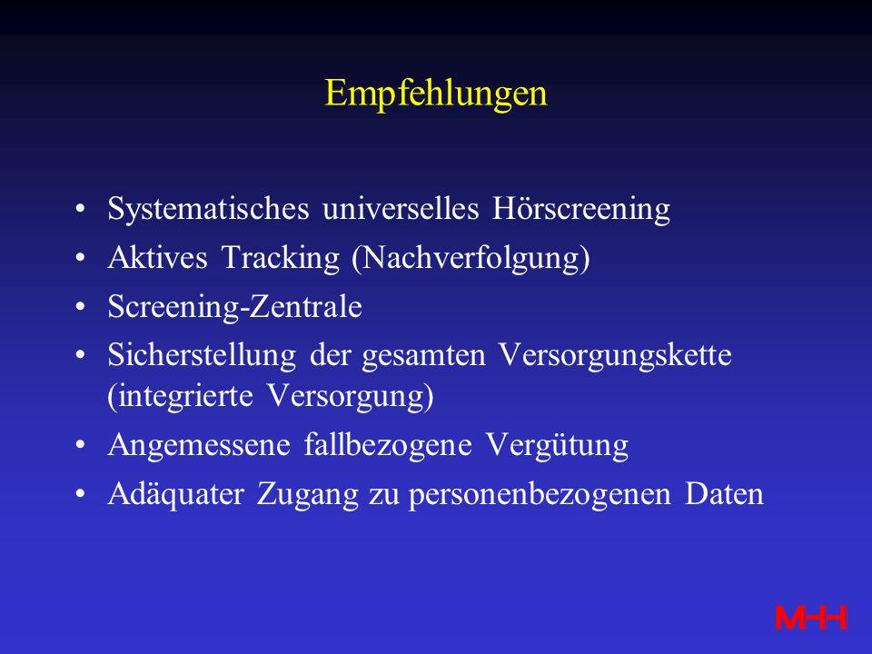 Empfehlungen Systematisches universelles Hörscreening Aktives Tracking (Nachverfolgung) Screening-Zentrale Sicherstellung der gesamten Versorgungskett