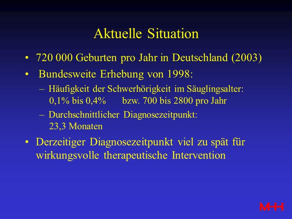 Aktuelle Situation 720 000 Geburten pro Jahr in Deutschland (2003) Bundesweite Erhebung von 1998: –Häufigkeit der Schwerhörigkeit im Säuglingsalter: 0