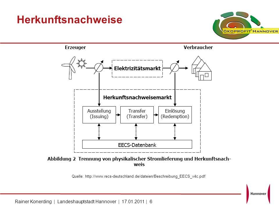 Rainer Konerding   Landeshauptstadt Hannover   17.01.2011   7 RECS-Zertifikate Renewable Energy Certificate System Träger (D): EON, Vattenfall, RWE u.a.
