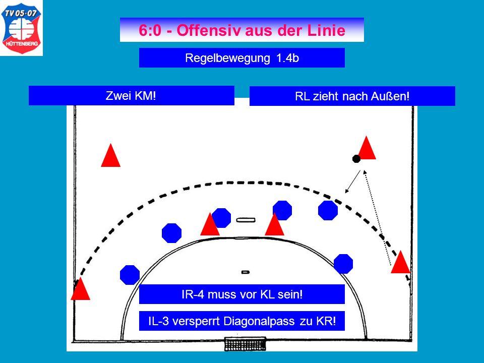 6:0 - Offensiv aus der Linie Regelbewegung 1.4b Zwei KM! IR-4 muss vor KL sein! IL-3 versperrt Diagonalpass zu KR! RL zieht nach Außen!